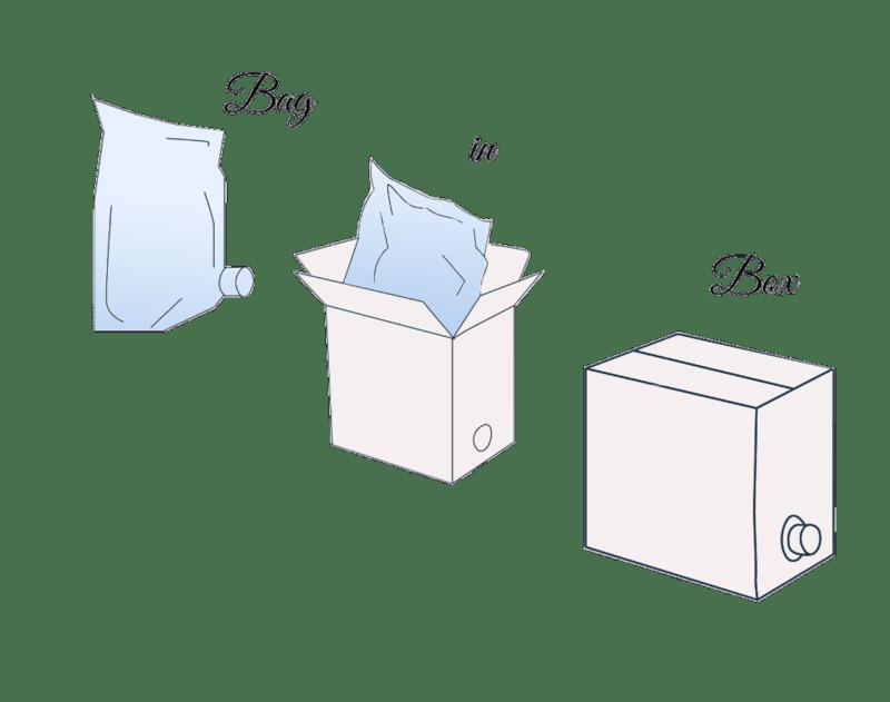 bag-in-box_schema